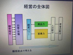 TKC北陸会石川県支部サクセスくらぶ キックオフ2018