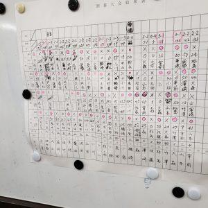 「石川碁優会」<473>
