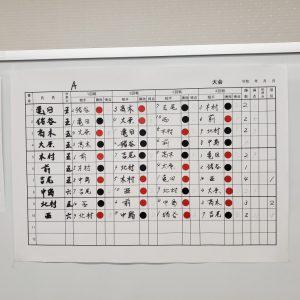 「第9回、小川修のアート5・7・5展」<480>
